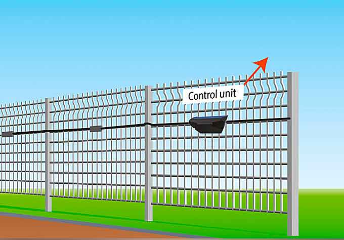 During an intrusion, the sensors will detect vibrations on the fence and send information to the Control Units, which in turn analyzes the information received before triggering an alarm, or not. The cable is pre-assembled with -easy-to-install sensors helping to reduce installation costs.