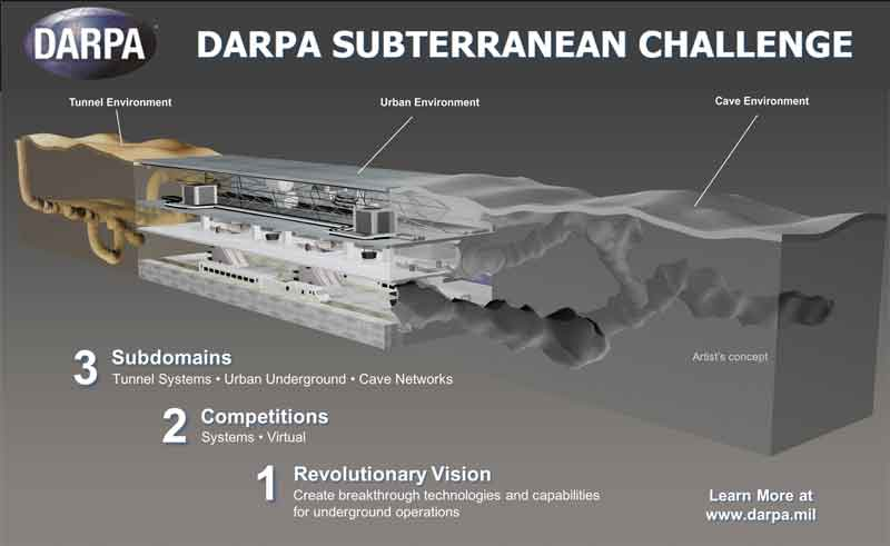 The DARPA Subterranean Challenge explores innovative approaches and new technologies to rapidly map, navigate, and search complex underground environments. (Courtesy of DARPA)
