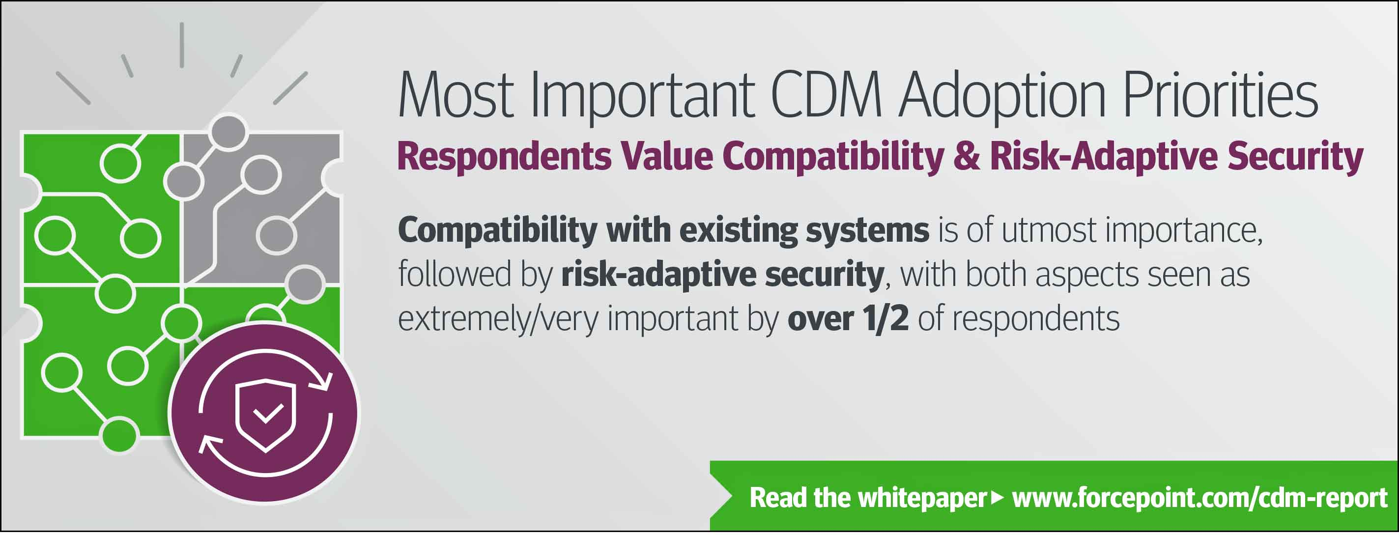 Feds Weigh In on Impact of CDM Program, Forcepoint Survey