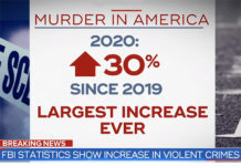 The United States in 2020 experienced the biggest rise in murder since the start of national record-keeping in 1960, according to data gathered by the F.B.I. for its annual report on crime. (Courtesy of YouTube)